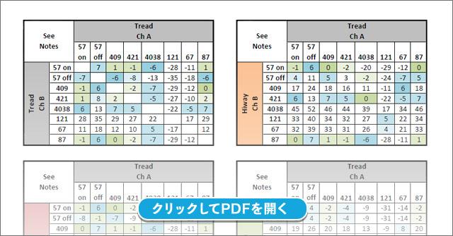 dual cab pdf