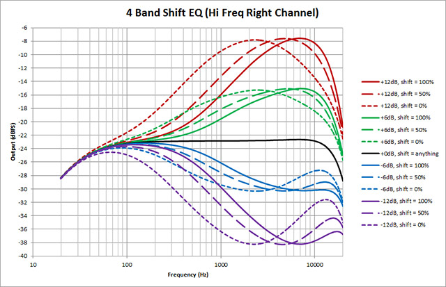 4-Band-Shift-EQ---Hi-Freq-Right