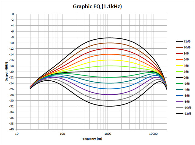 Graphic-EQ-1.1k