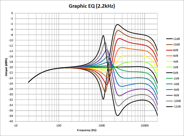 Graphic-EQ-2.2k