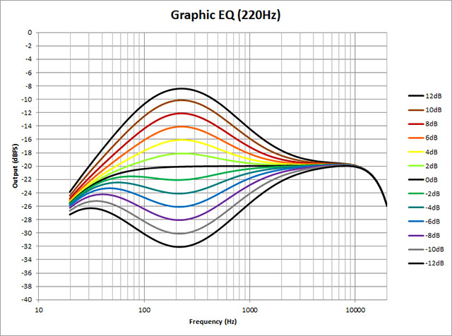 Graphic-EQ-220
