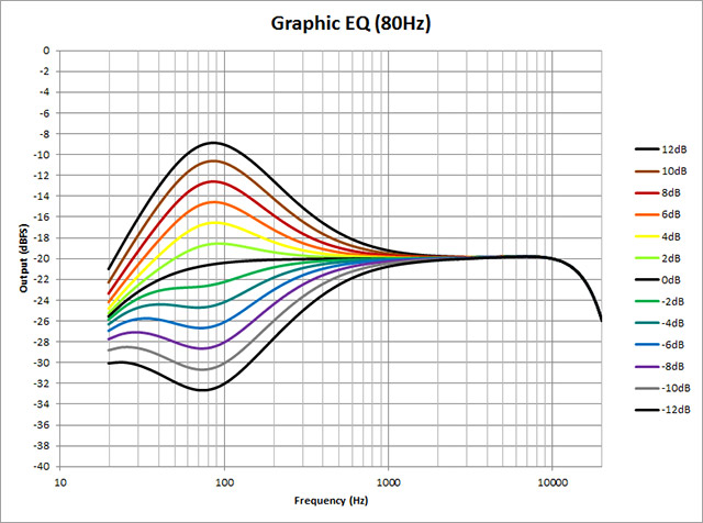 Graphic-EQ-80