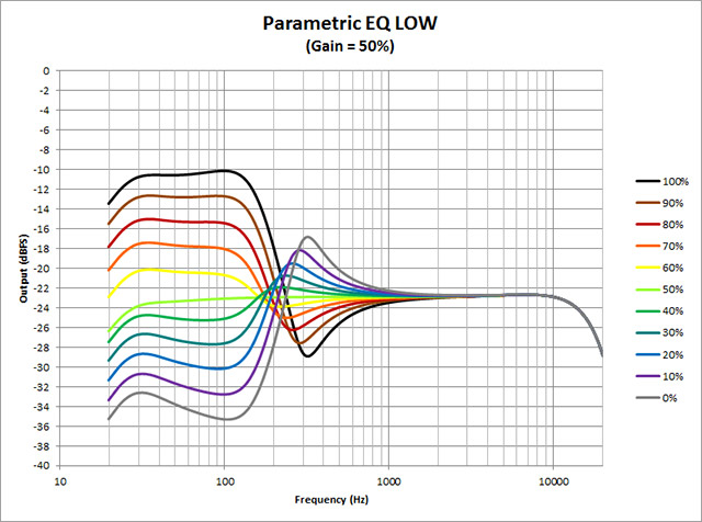 Parametric-EQ--Low
