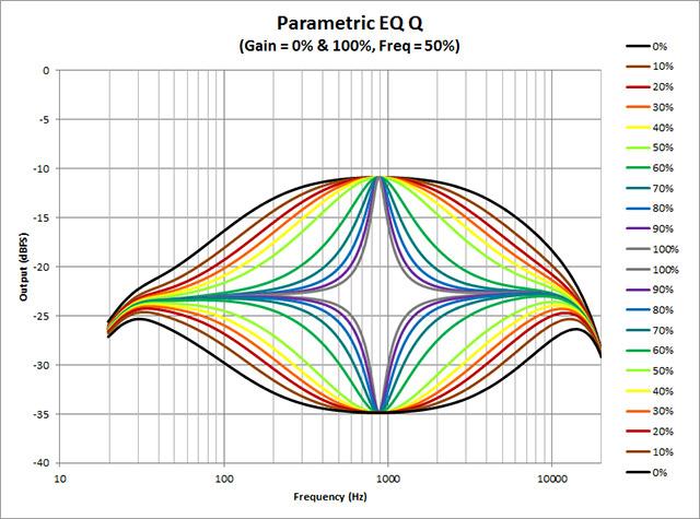 Parametric-EQ--Q