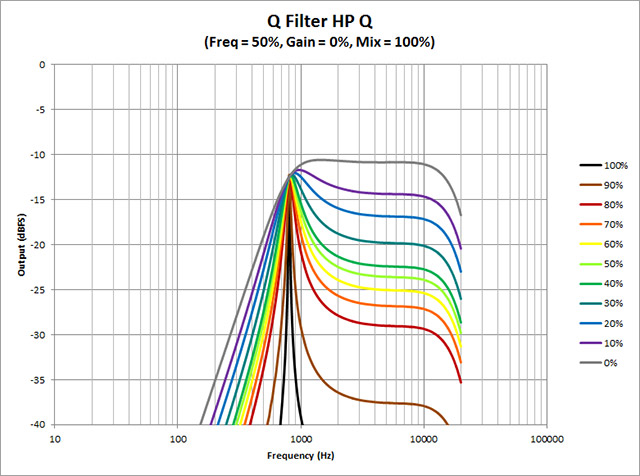 Q-Filter---HP-Q